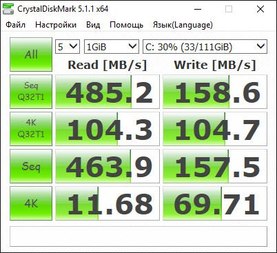SSD-MicroData-Test-3